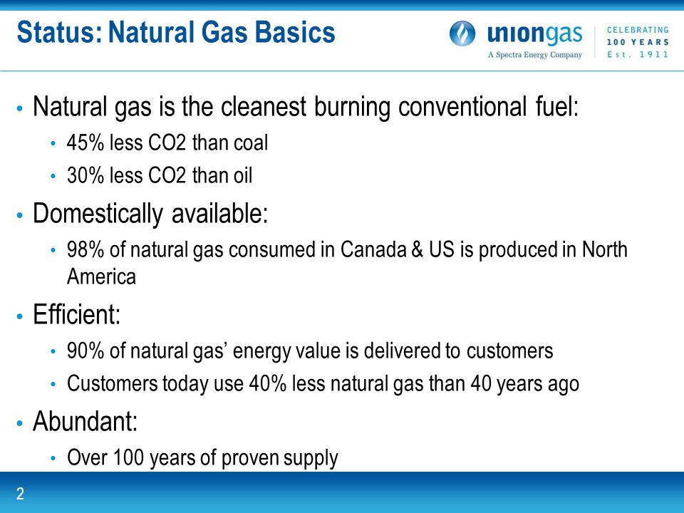 Union Gas. For the energy.