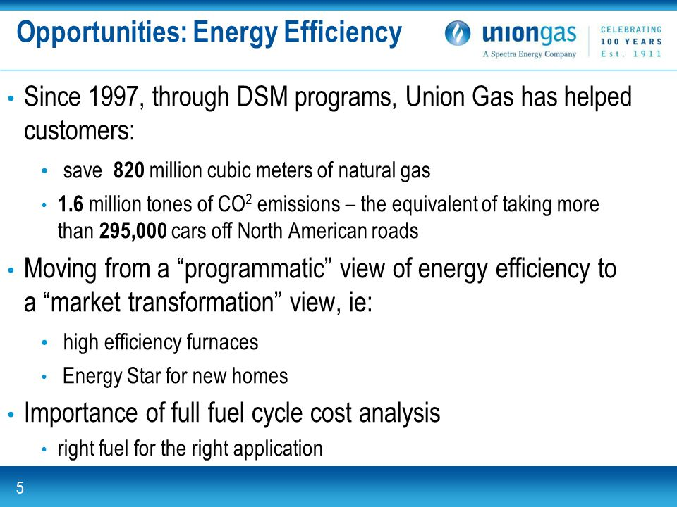 Union Gas.For the energy.