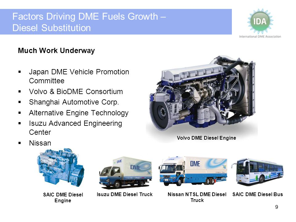 The Energy InstituteEMS Energy Institute Developer of Novel Fuel Injection Systems for DME AFT fuel system technology is being adapted for commercial heavy duty applications by Volvo Group and Delphi AFT fuel system can be scaled from light- duty to heavy-duty applications Developer of Novel Fuel Injection Systems for DME AFT fuel system technology is being adapted for commercial heavy duty applications by Volvo Group and Delphi AFT fuel system can be scaled from light- duty to heavy-duty applications Technology Description Developer of Fleet Scale DME Production System DME at 3000-5000 gallons per day Natural Gas and CO 2 as feedstocks Leaps over the Valley of Death due to small scale production Developer of Fleet Scale DME Production System DME at 3000-5000 gallons per day Natural Gas and CO 2 as feedstocks Leaps over the Valley of Death due to small scale production R&D Support and Technology Demonstration Transportation Institute / Test Track / Chassis Dyno Combustion, Emissions and Fuel Formulation R&D Support and Technology Demonstration Transportation Institute / Test Track / Chassis Dyno Combustion, Emissions and Fuel Formulation