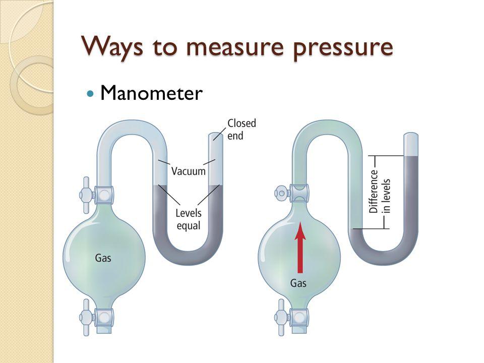 Ways to measure pressure Manometer