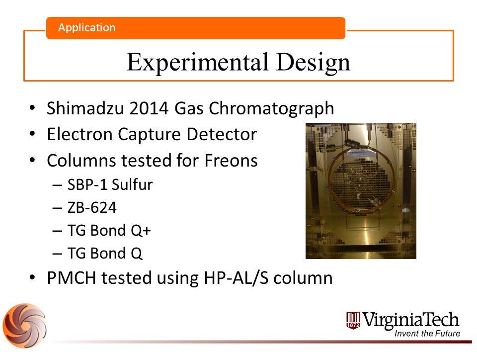 Experimental Design Application Shimadzu 2014 Gas Chromatograph Electron Capture Detector Columns tested for Freons – SBP-1 Sulfur – ZB-624 – TG Bond Q+ – TG Bond Q PMCH tested using HP-AL/S column