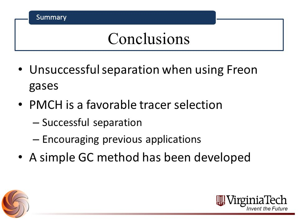 Conclusions Summary Unsuccessful separation when using Freon gases PMCH is a favorable tracer selection – Successful separation – Encouraging previous applications A simple GC method has been developed