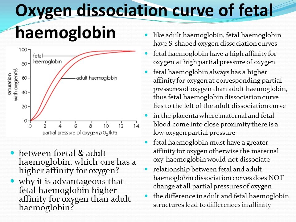 Oxygen dissociation curve of fetal haemoglobin between foetal & adult haemoglobin, which one has a higher affinity for oxygen? why it is advantageous