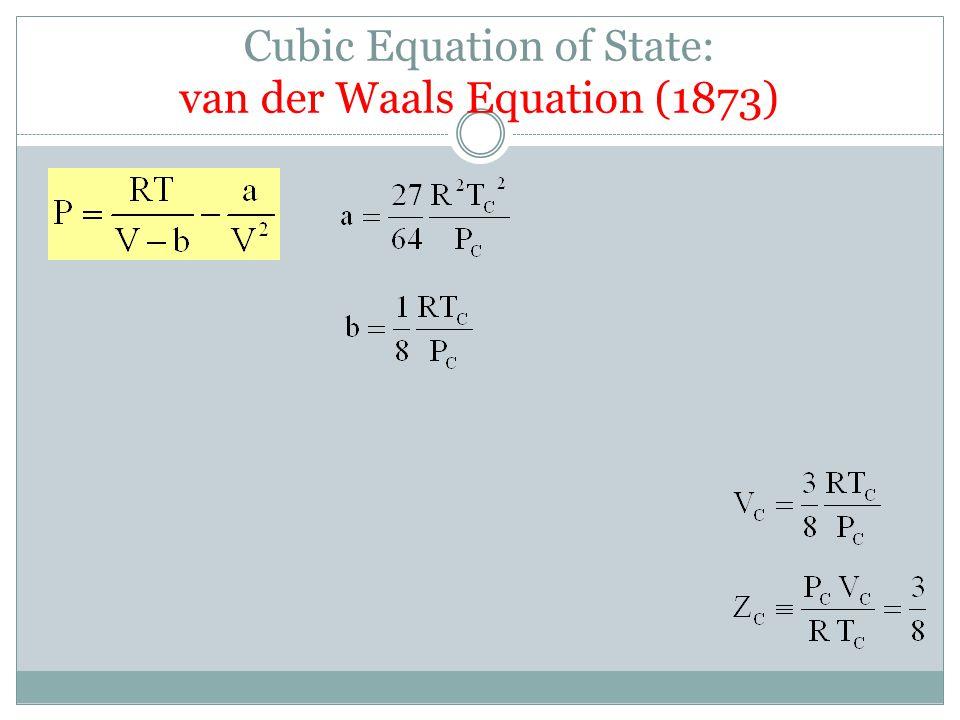 Cubic Equation of State: van der Waals Equation (1873)