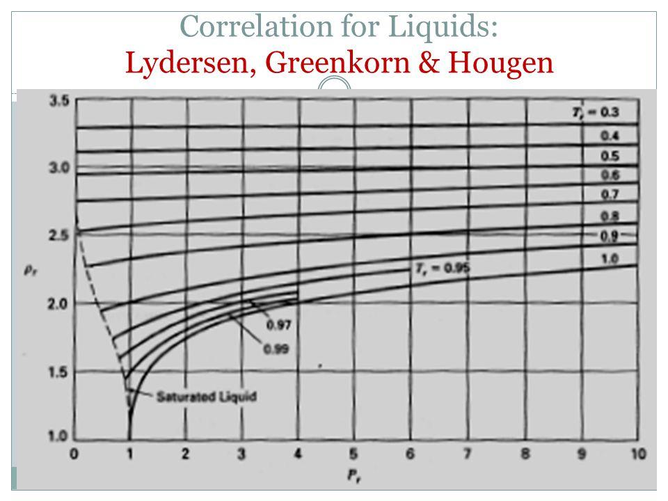 Correlation for Liquids: Lydersen, Greenkorn & Hougen