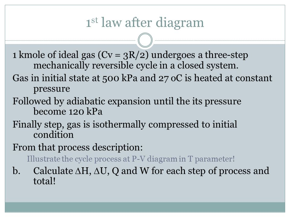 1 st law after diagram 1 kmole of ideal gas (Cv = 3R/2) undergoes a three-step mechanically reversible cycle in a closed system.