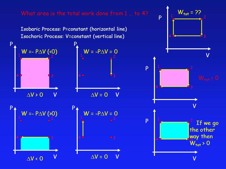 V P 1 2 3 4 V P W =- P V (<0) 1 2 3 4 V > 0V P W = -P V = 0 1 2 3 4 V = 0 V P W =- P V (>0) 1 2 3 4 V < 0 V W = -P V = 0 1 2 3 4 P V = 0 V P 1 2 3 4 I