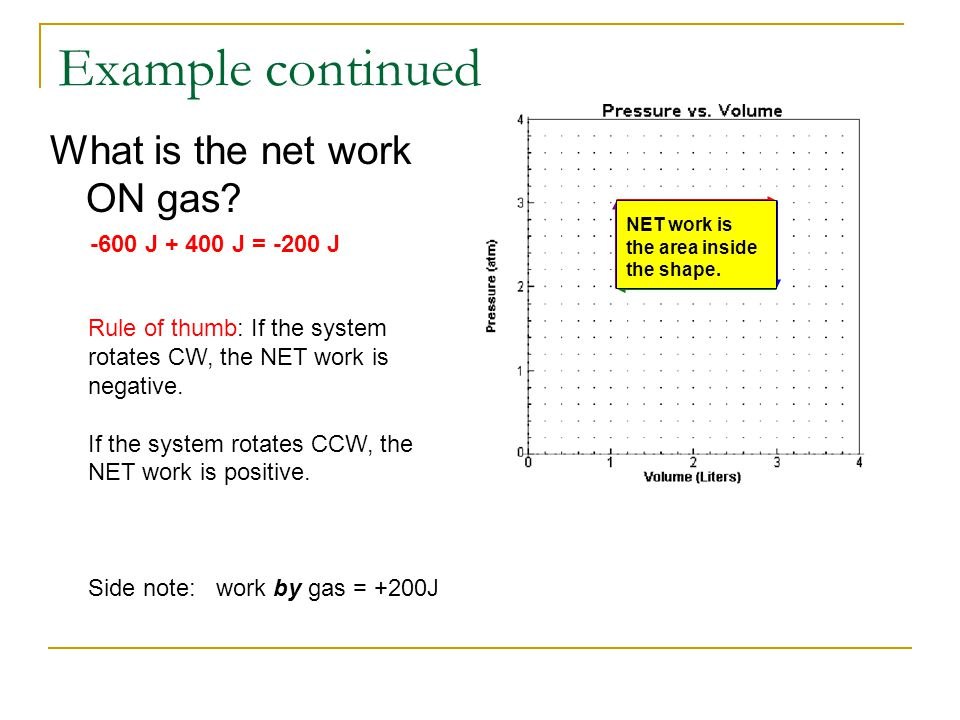 Example continued What is the net work ON gas? NET work is the area inside the shape. -600 J + 400 J = -200 J Rule of thumb: If the system rotates CW,