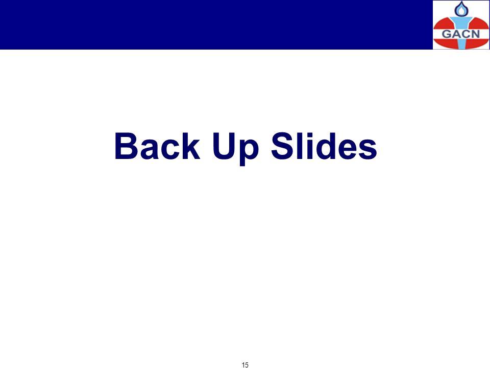 Back Up Slides 15