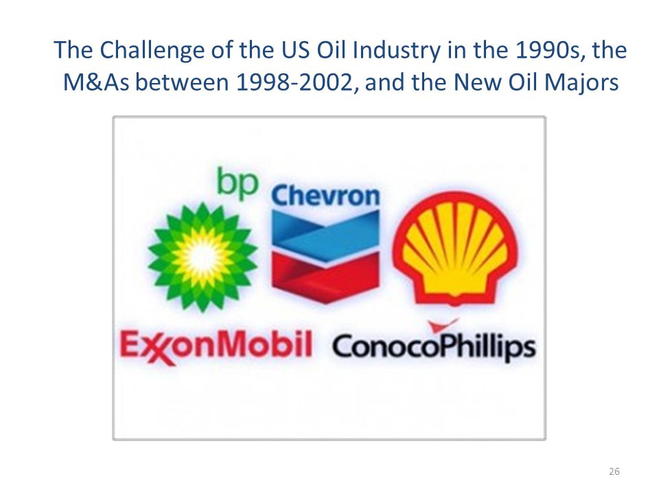 The Challenge of the US Oil Industry in the 1990s, the M&As between 1998-2002, and the New Oil Majors 26