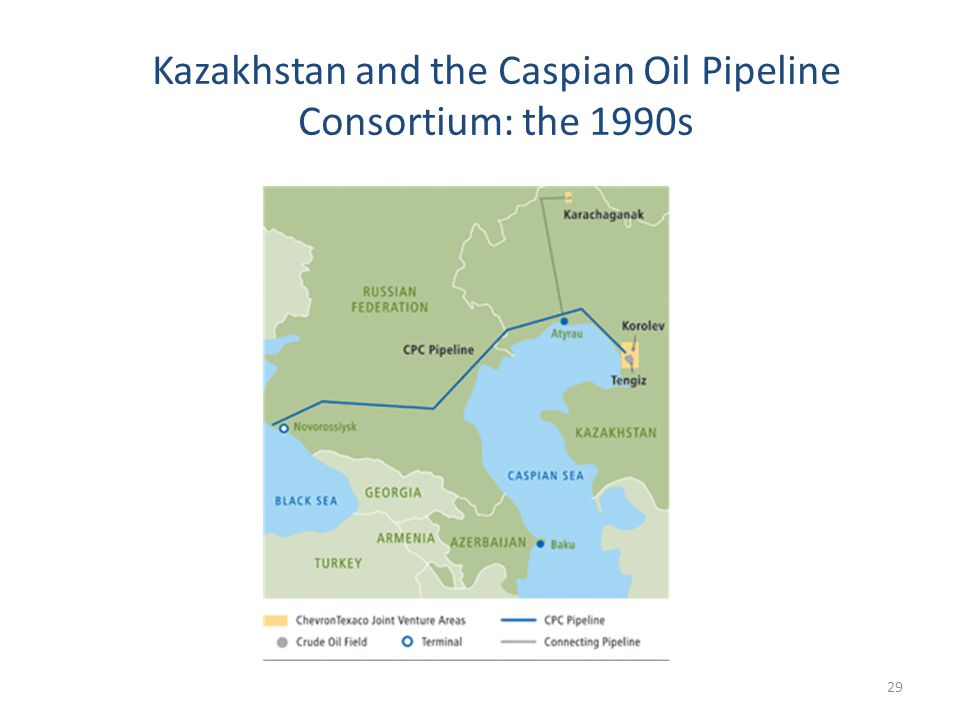 Kazakhstan and the Caspian Oil Pipeline Consortium: the 1990s 29
