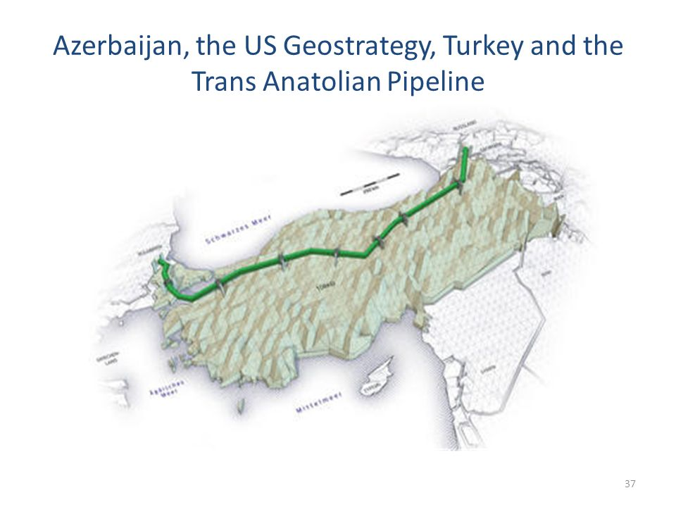 Azerbaijan, the US Geostrategy, Turkey and the Trans Anatolian Pipeline 37