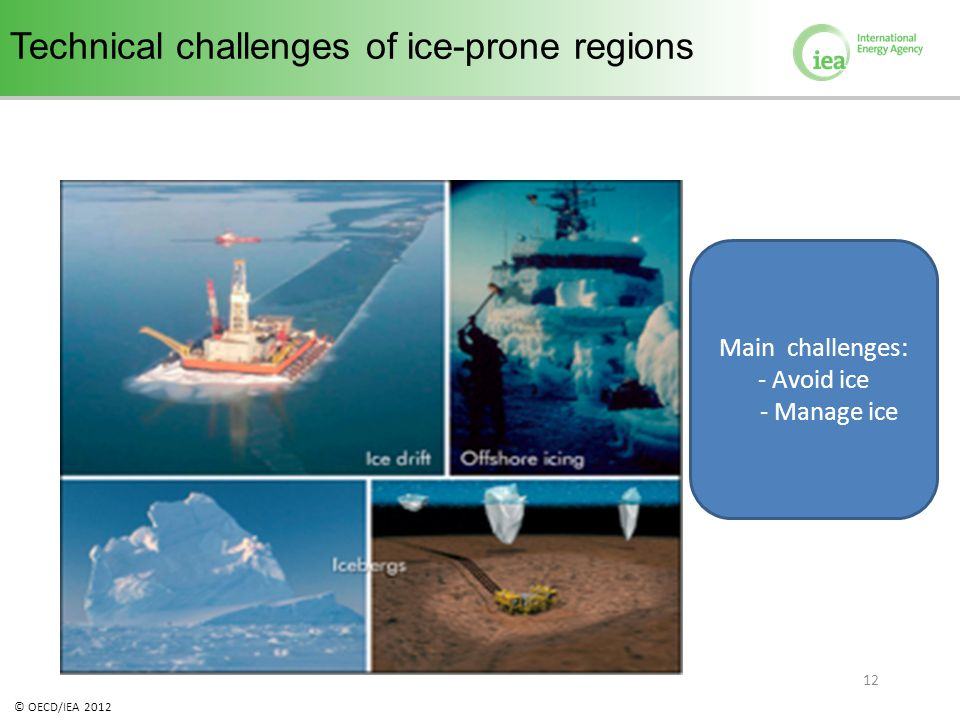 © OECD/IEA 2012 12 Technical challenges of ice-prone regions Main challenges: - Avoid ice - Manage ice