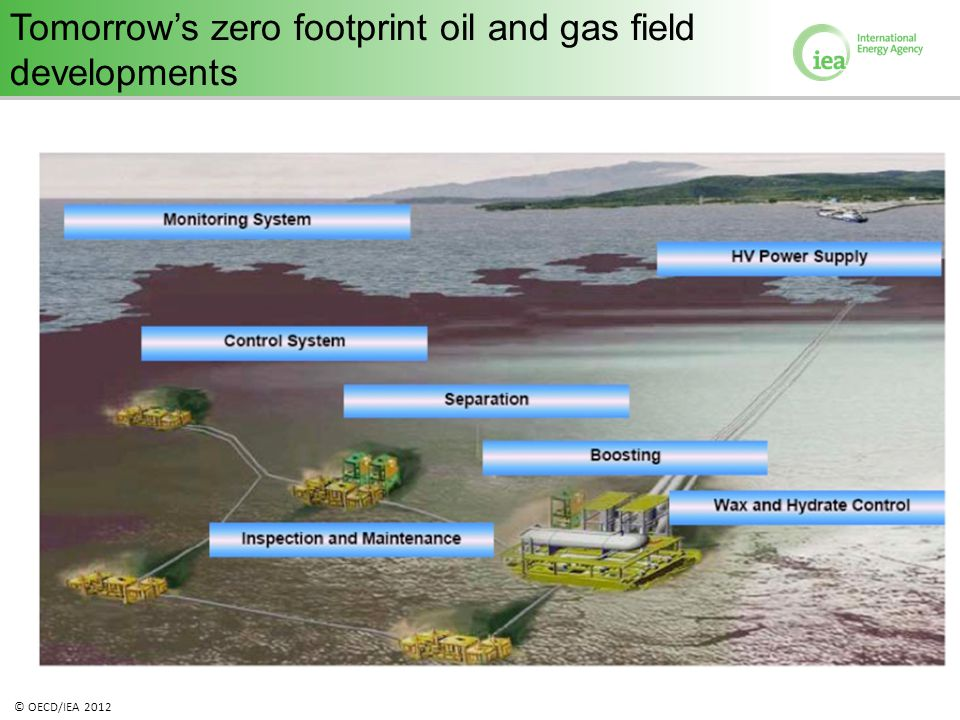 © OECD/IEA 2012 Tomorrows zero footprint oil and gas field developments