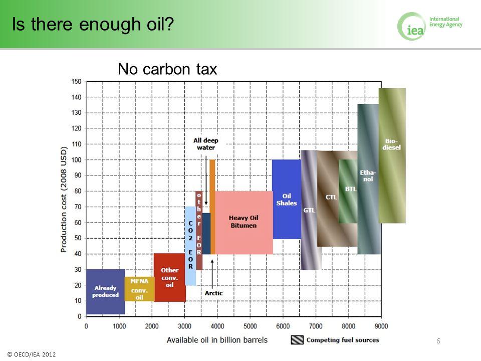© OECD/IEA 2012 Thank You bo.diczfalusy@iea.org