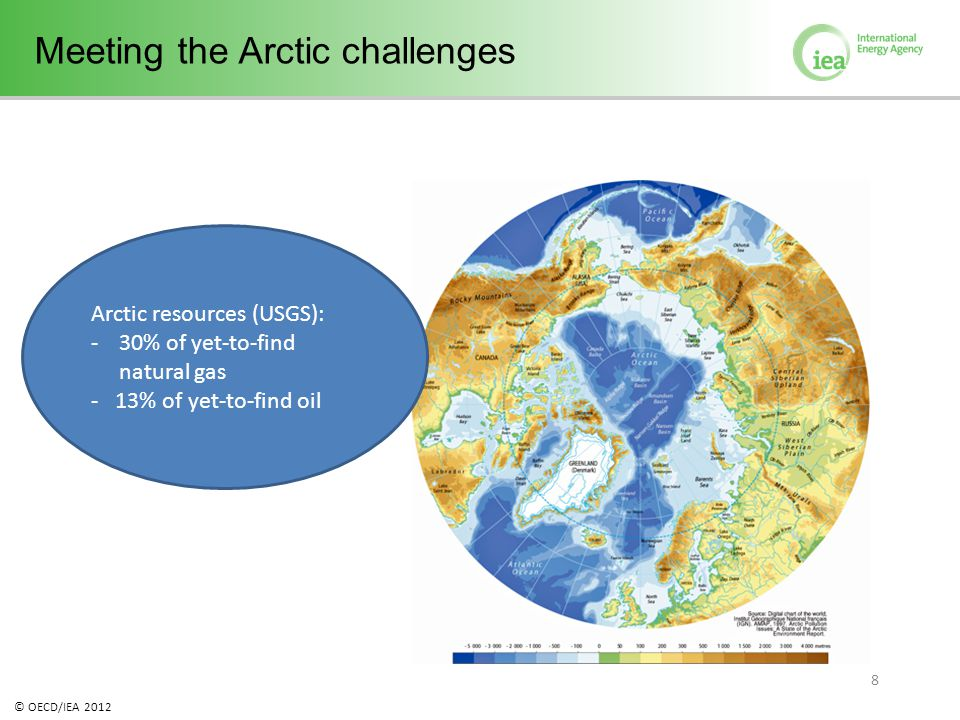 © OECD/IEA 2012 8 Meeting the Arctic challenges Arctic resources (USGS): -30% of yet-to-find natural gas - 13% of yet-to-find oil