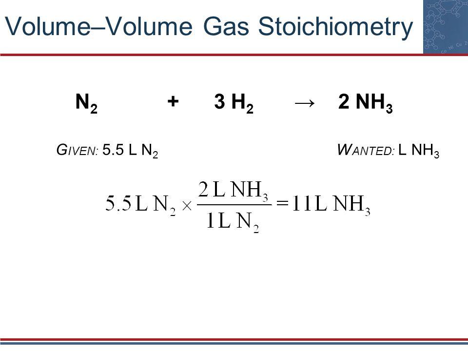 Volume–Volume Gas Stoichiometry N 2 + 3 H 2 2 NH 3 G IVEN: 5.5 L N 2 W ANTED: L NH 3