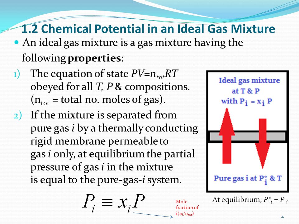 1.2 Chemical Potential in an Ideal Gas Mixture An ideal gas mixture is a gas mixture having the following properties: 1) The equation of state PV=n to