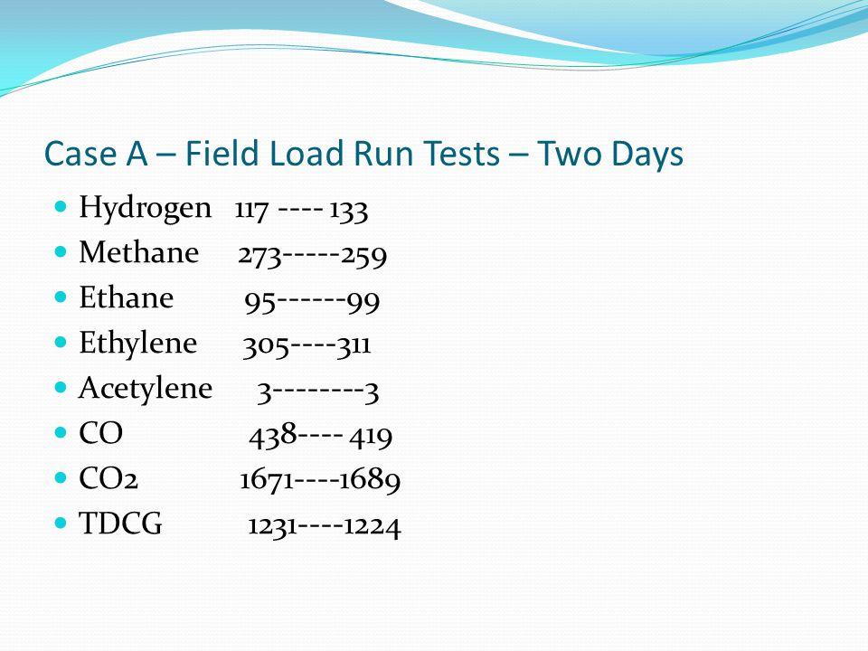 Case A – Field Load Run Tests – Two Days Hydrogen 117 ---- 133 Methane 273-----259 Ethane 95------99 Ethylene 305----311 Acetylene 3--------3 CO 438--