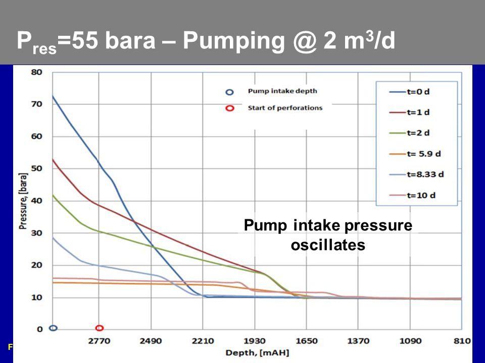 Feb. 17 – 20, 2013 2013 Gas Well Deliquification Workshop Denver, Colorado 13 P res =55 bara – Pumping @ 2 m 3 /d Pump intake pressure oscillates
