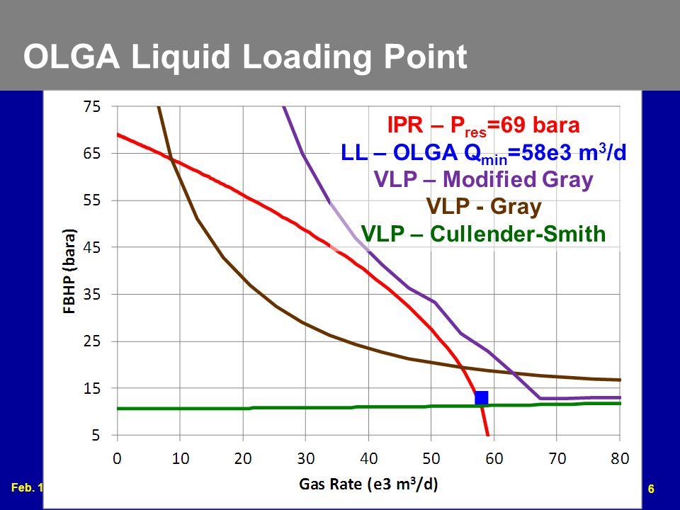 Feb. 17 – 20, 2013 2013 Gas Well Deliquification Workshop Denver, Colorado 6 OLGA Liquid Loading Point IPR – P res =69 bara LL – OLGA Q min =58e3 m 3