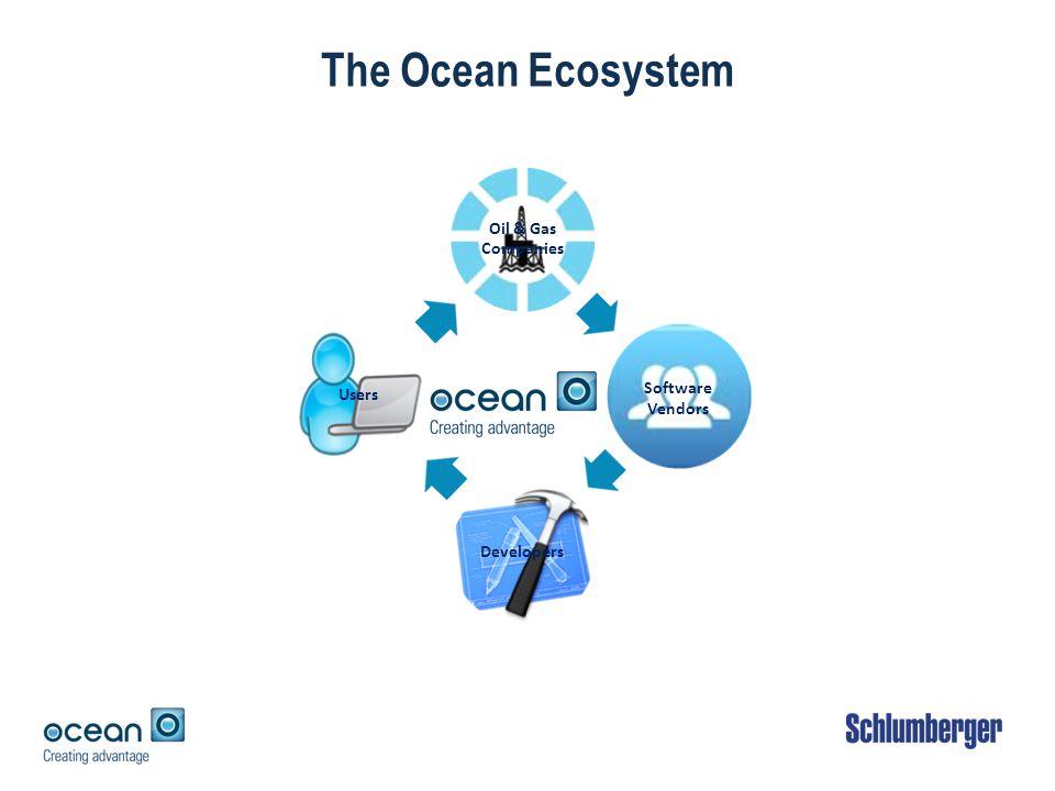 The Ocean Ecosystem