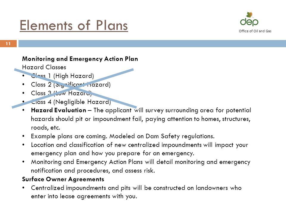 Monitoring and Emergency Action Plan Hazard Classes Class 1 (High Hazard) Class 2 (Significant Hazard) Class 3 (Low Hazard) Class 4 (Negligible Hazard