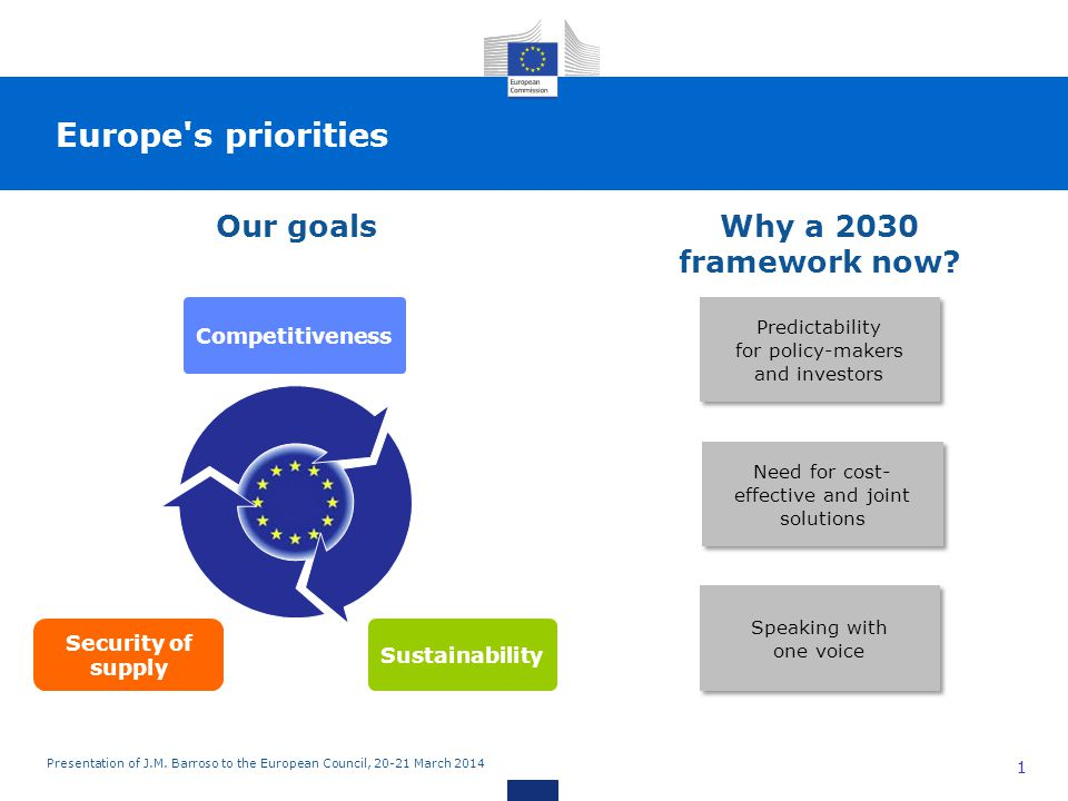 1 Presentation of J.M. Barroso to the European Council, 20-21 March 2014 Europe's priorities Our goals Need for cost- effective and joint solutions Pr