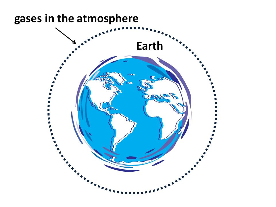 Earth gases in the atmosphere
