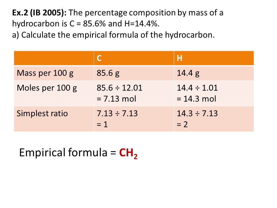 Ex.1 (IB 2005): When a small quantity of strongly smelling gas such as ammonia is released into the air, it can be detected several metres away in a s