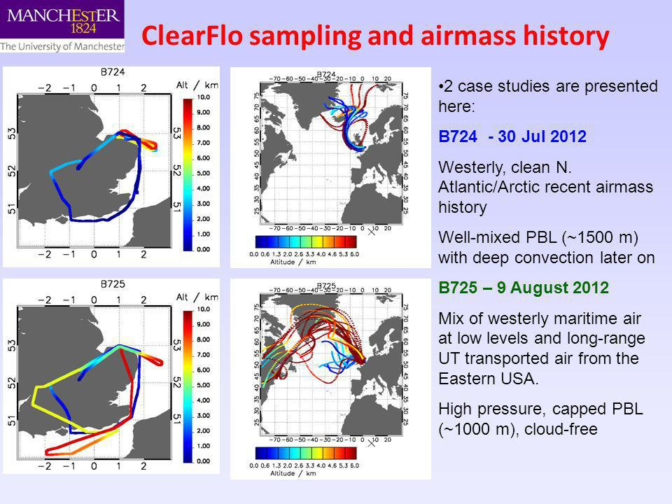 ClearFlo sampling and airmass history 2 case studies are presented here: B724 - 30 Jul 2012 Westerly, clean N.