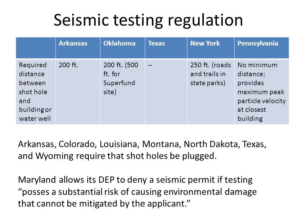 No federal regulation of drilling, casing, cementing except for federal leases States are responsible for writing and enforcing the drilling, casing, and cementing of oil and gas wells.