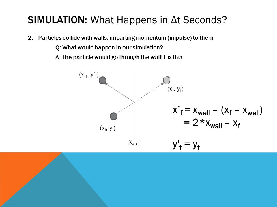 SIMULATION: What Happens in Δt Seconds.