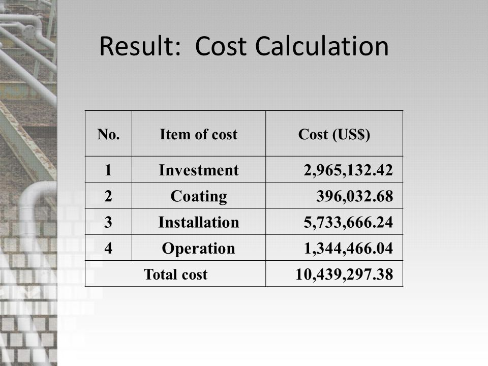 Result: Cost Calculation No.Item of costCost (US$) 1Investment2,965,132.42 2Coating396,032.68 3Installation5,733,666.24 4Operation1,344,466.04 Total cost 10,439,297.38