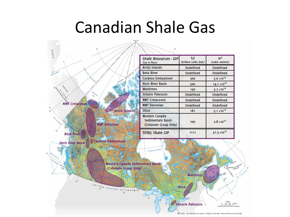 Canadian Shale Gas