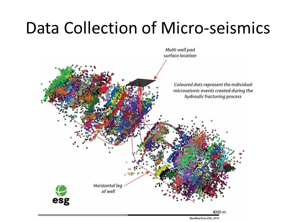 Data Collection of Micro-seismics
