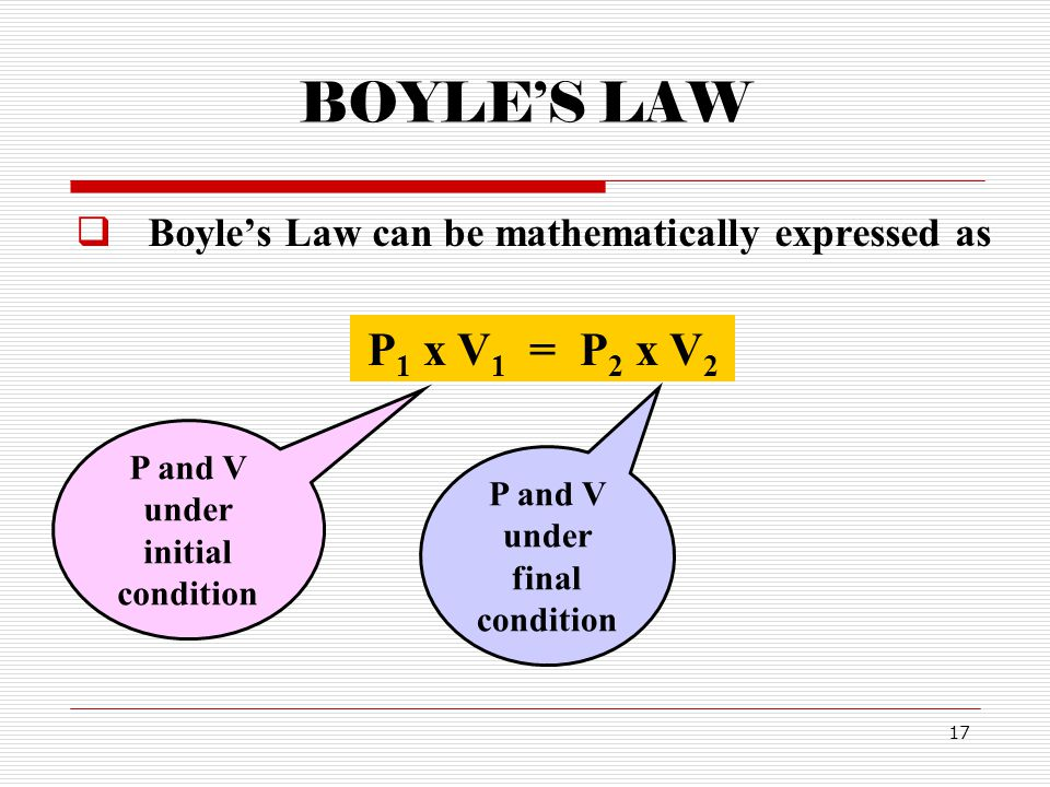17 BOYLES LAW Boyles Law can be mathematically expressed as P 1 x V 1 = P 2 x V 2 P and V under initial condition P and V under final condition