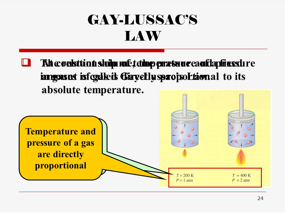 24 GAY-LUSSACS LAW The relationship of temperature and pressure in gases is called Gay-Lussacs Law.