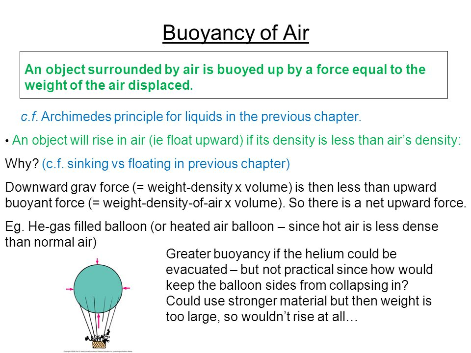 Buoyancy of Air An object surrounded by air is buoyed up by a force equal to the weight of the air displaced. c.f. Archimedes principle for liquids in