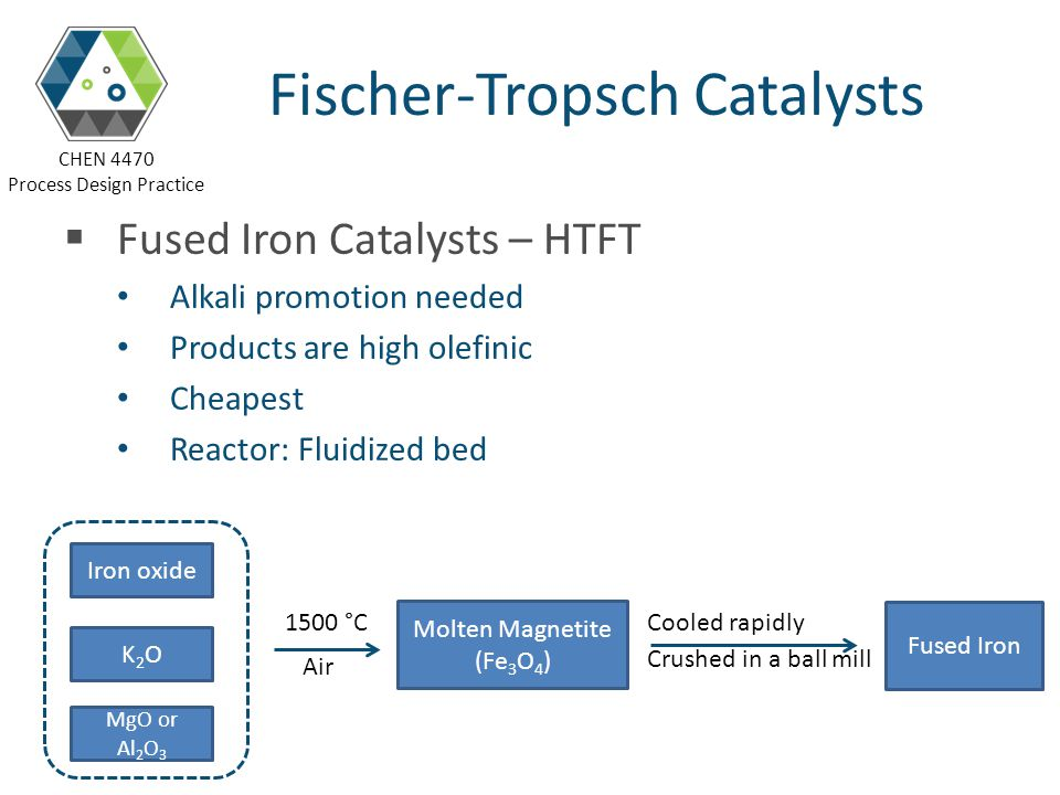 CHEN 4470 Process Design Practice Crushed in a ball mill Fischer-Tropsch Catalysts Fused Iron Catalysts – HTFT Alkali promotion needed Products are hi