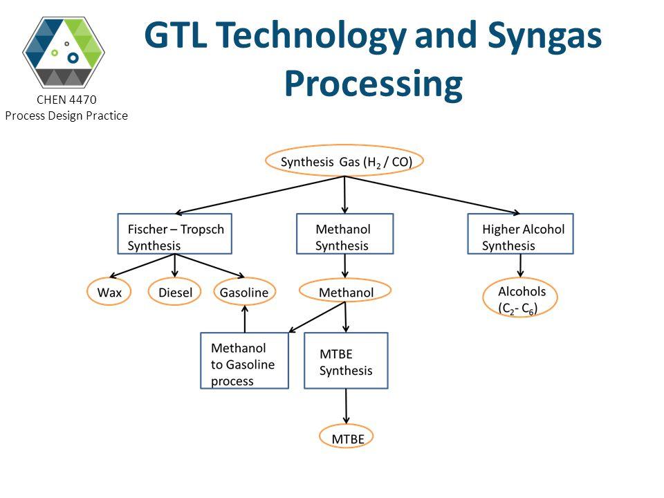 CHEN 4470 Process Design Practice FTS Mechanisms The Alkyl mechanism 1i).