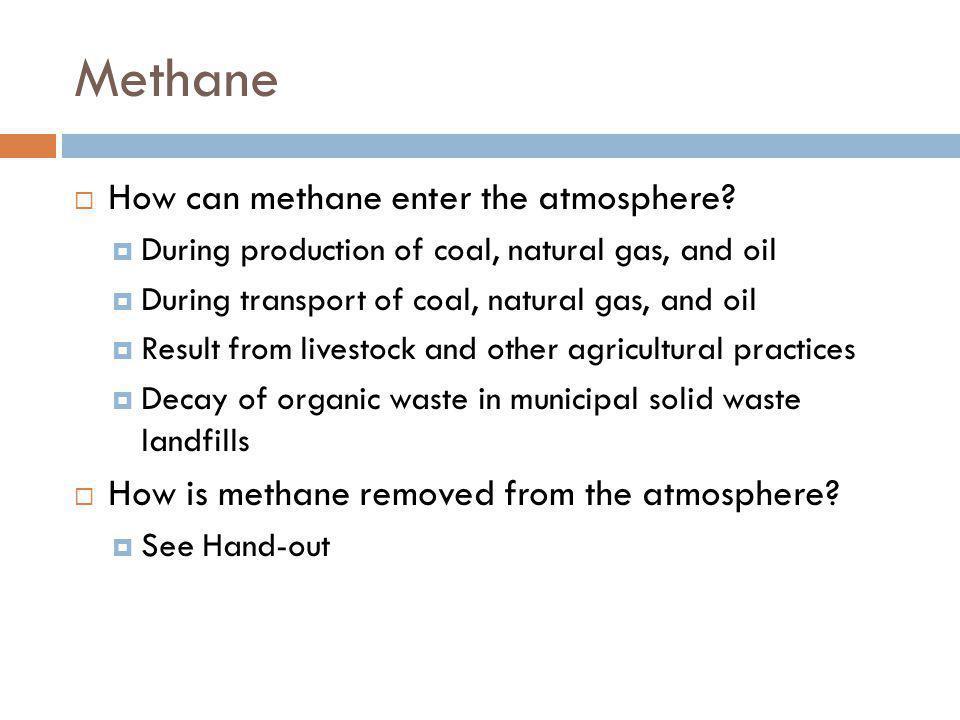 Kyoto Protocol cont.