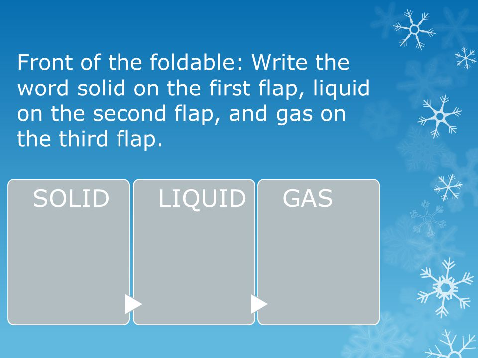 Front of the foldable: Under each word, add a drawing of something in that state. SOLID LIQUID GAS