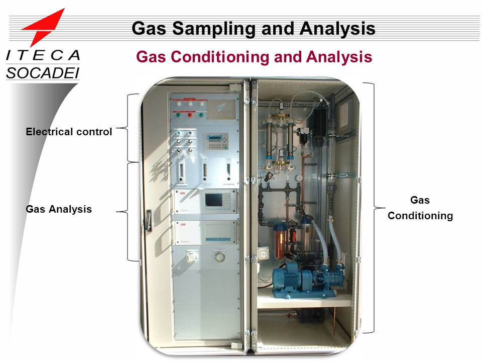 Electrical control Gas Analysis Gas Conditioning Gas Conditioning and Analysis Gas Sampling and Analysis