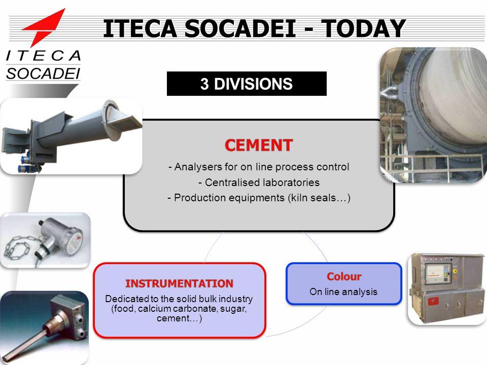 ITECA SOCADEI - TODAY 3 DIVISIONS