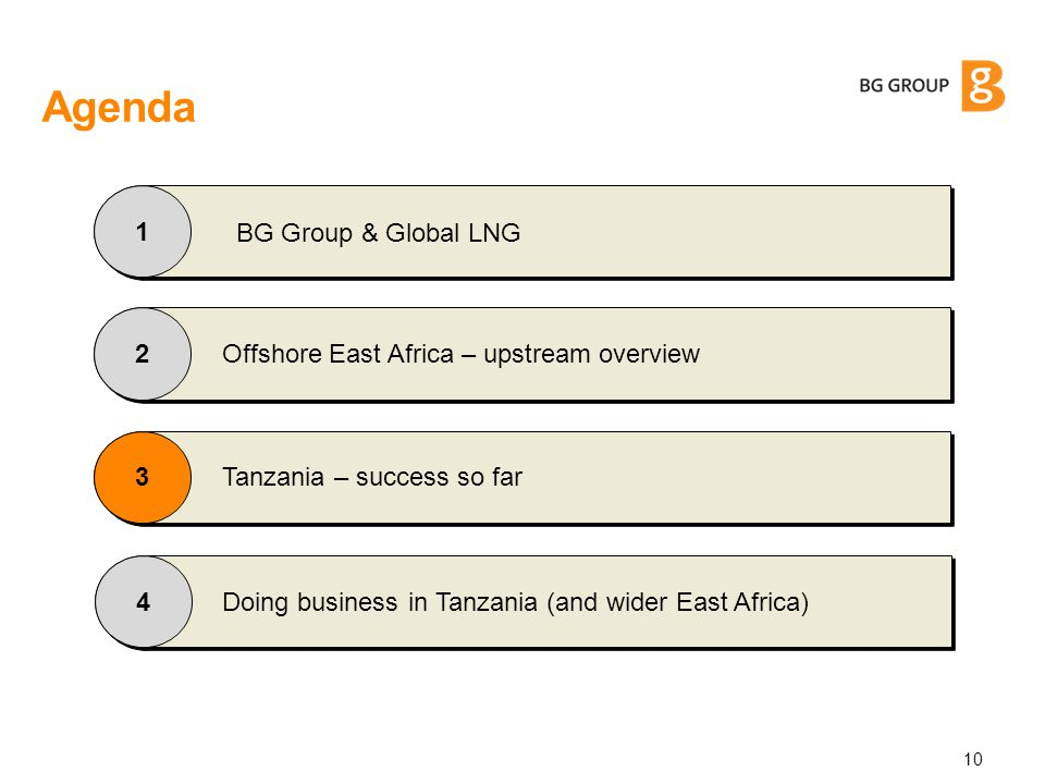 Agenda 10 1 Offshore East Africa – upstream overview 2 Tanzania – success so far 3 Doing business in Tanzania (and wider East Africa) 4 BG Group & Glo
