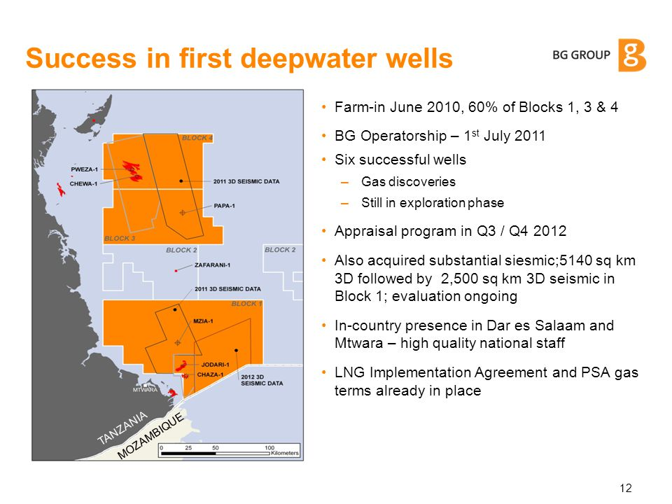 Success in first deepwater wells Farm-in June 2010, 60% of Blocks 1, 3 & 4 BG Operatorship – 1 st July 2011 Six successful wells – Gas discoveries – S