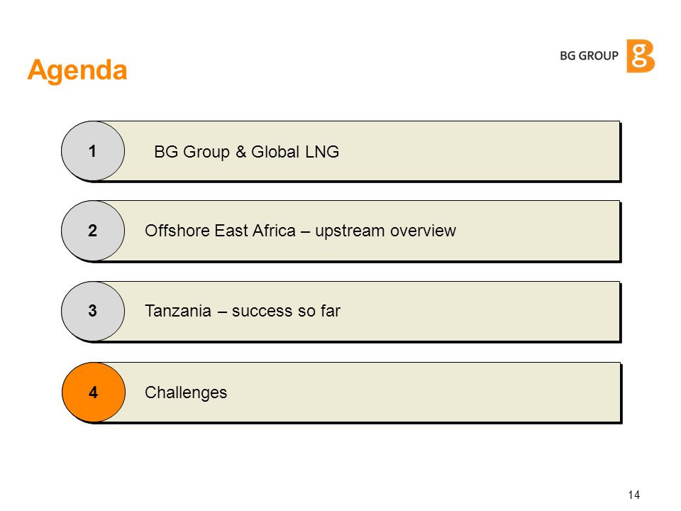 Agenda 14 1 Offshore East Africa – upstream overview 2 Tanzania – success so far 3 Challenges 4 BG Group & Global LNG
