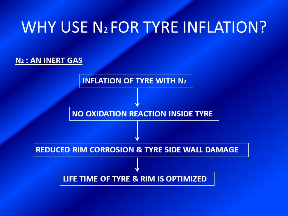 WHY USE N 2 FOR TYRE INFLATION.