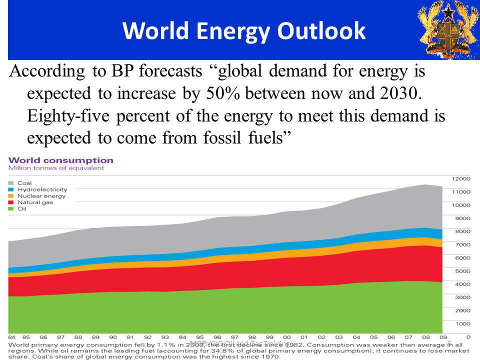 World Energy Outlook According to BP forecasts global demand for energy is expected to increase by 50% between now and 2030.